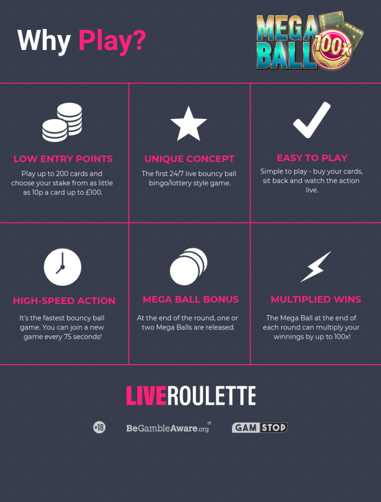 Mega Ball Live Casino Infographic